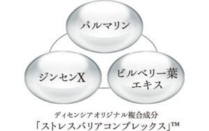 アヤナスの成分-ストレスバリアコンプレックス-画像