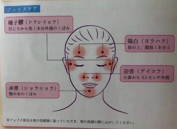 小顔効果のあるツボの位置